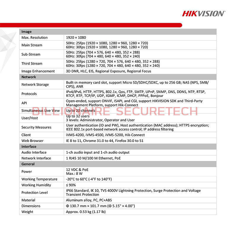 HIKVISION IP CAMERA 2 MP DS-2DE2A204W-DE3 (2 8-12 mm ) 4X OPTICAL ZOOM,  IK10, H 265+ หมุนได้, เลนส์ซูมได้